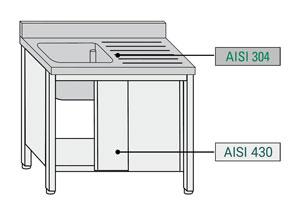 ChefLine - tipologia acciaio inox lavelli armadiati