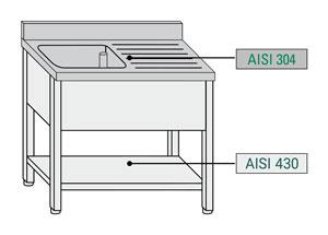 ChefLine - tipologia acciaio inox lavelli su gambe
