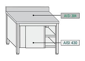 ChefLine - tipologia acciaio inox tavoli armadiati